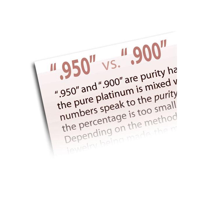 Platinum .950 vs. Platinum .900