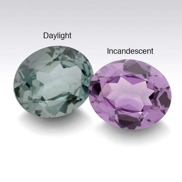 Simulated Alexandrite Oval Faceted Stones