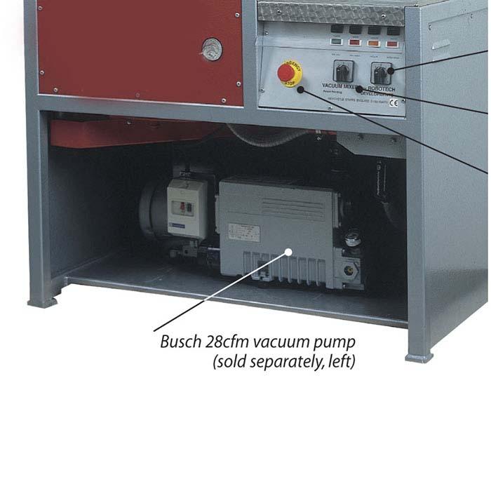 Busch Vacuum Pump, 28cfm